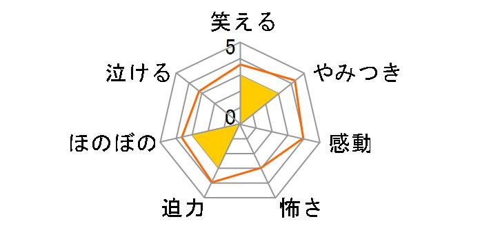 『ふしぎ駄菓子屋 銭天堂』獏ばくもなか[COBC-7243][DVD]のユーザーレビュー