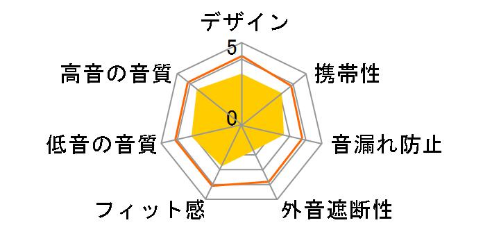 SE-MJ521のユーザーレビュー