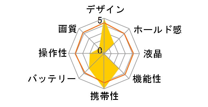 DSC-MINIのユーザーレビュー