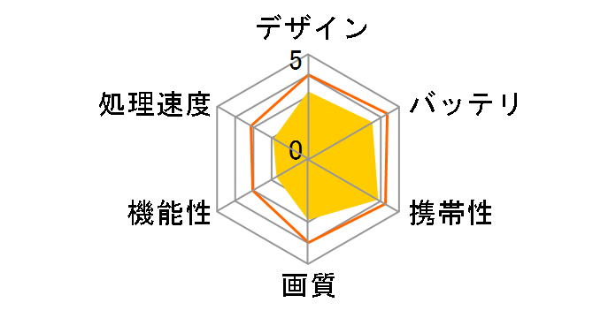 kobo forma ファームウェア