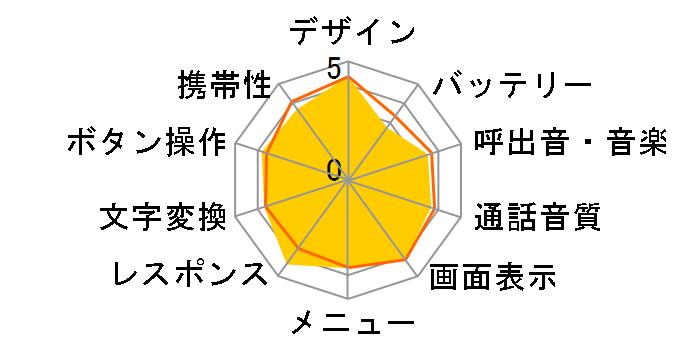 AQUOS SHOT SoftBank 002SHのユーザーレビュー