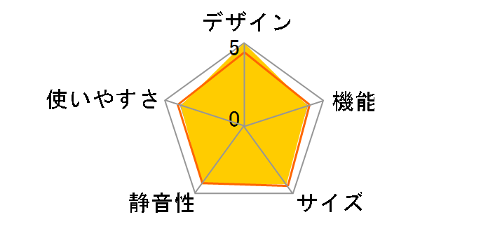 SJ-PD27Xのユーザーレビュー