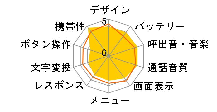 みまもりケータイ3 SoftBank 202Zのユーザーレビュー