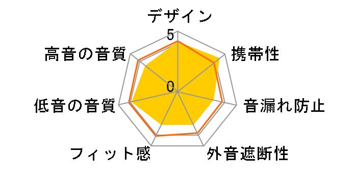 SE-MJ542のユーザーレビュー