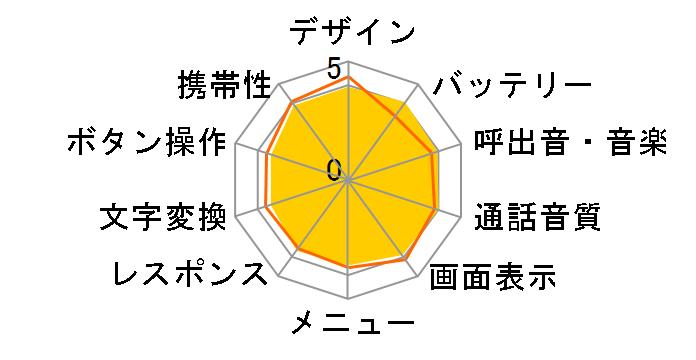 COLOR LIFE4 WATERPROOF SoftBank 301Pのユーザーレビュー