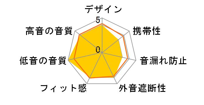 SE-MX7のユーザーレビュー