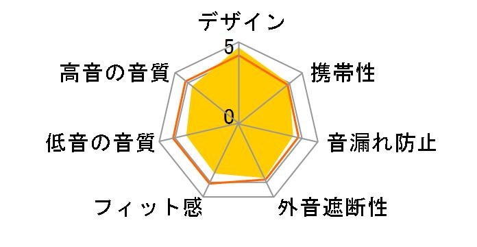 SE-MJ561BTのユーザーレビュー