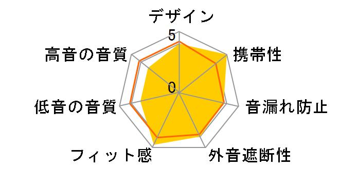 ATH-CK330iのユーザーレビュー