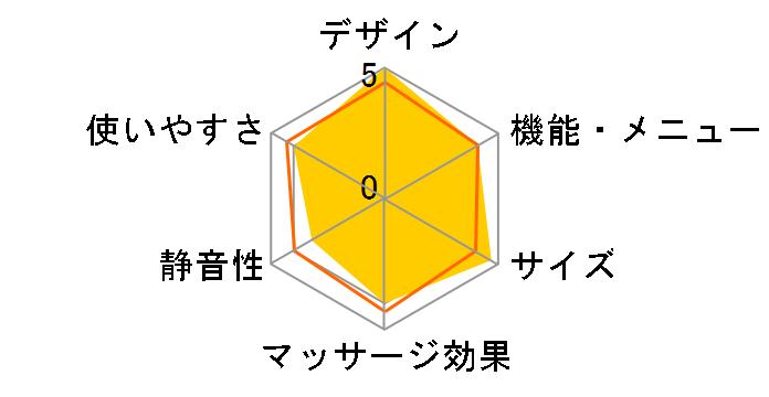 KEN OKUYAMAモデル KN-15のユーザーレビュー