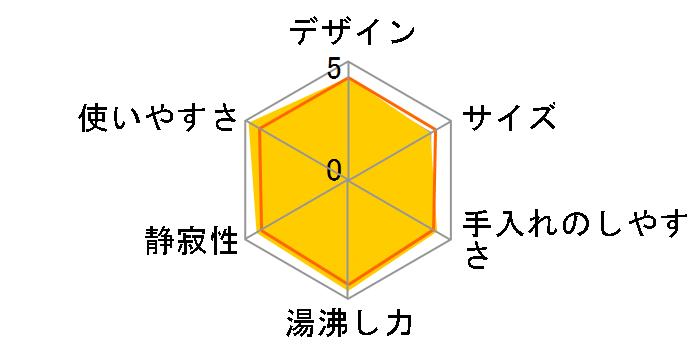 CK-AU10のユーザーレビュー