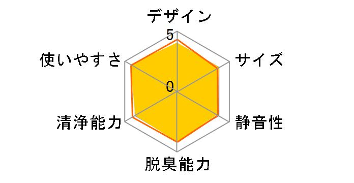 PLAZION DAS-303Eのユーザーレビュー