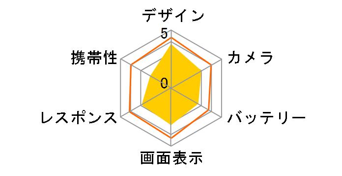 FREETEL MUSASHI SIMフリーのユーザーレビュー