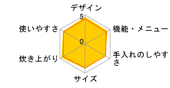 Wおどり炊き SR-SPX106