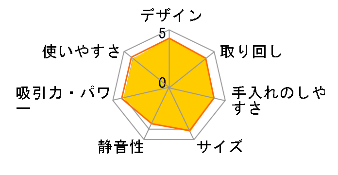 パワーブーストサイクロン PV-BD700