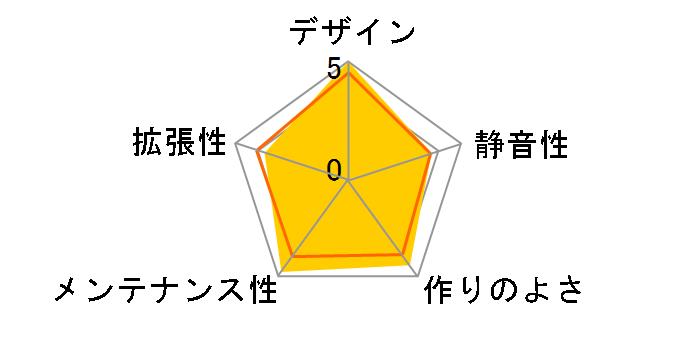 303 IW-CF06