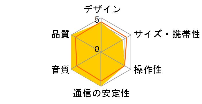 XW-SMA3のユーザーレビュー