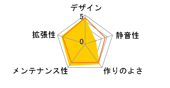 Core P3