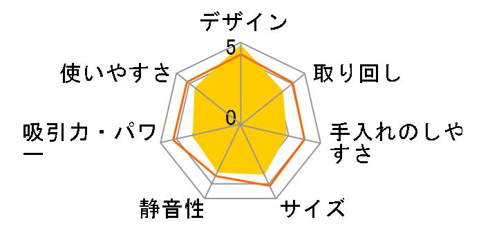 エルゴラピード・リチウム スタンダード ZB3105AKのユーザーレビュー