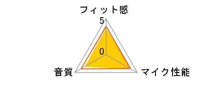 MM-BTSH33のユーザーレビュー