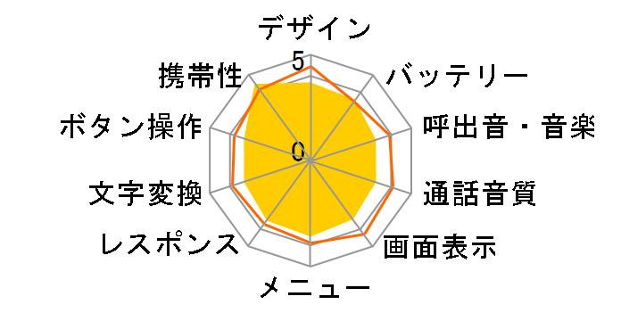 キッズケータイ F-03Jのユーザーレビュー