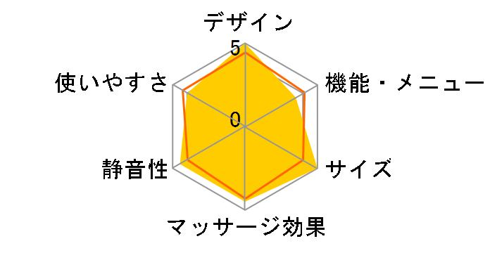 EP-MA37M