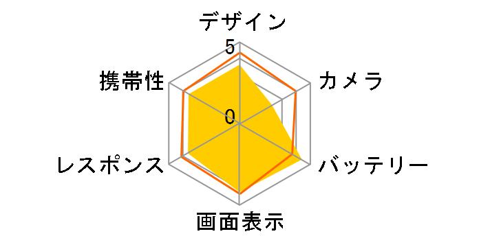 AQUOS SH-M04-A SIMフリーのユーザーレビュー