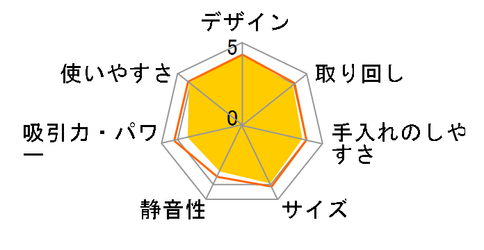 PV-BD200のユーザーレビュー
