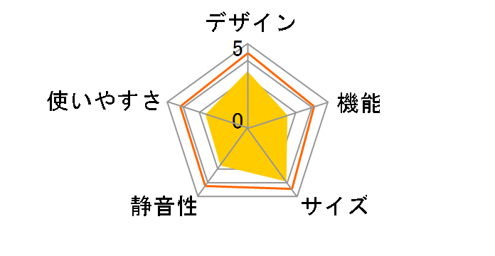 JR-N121Aのユーザーレビュー