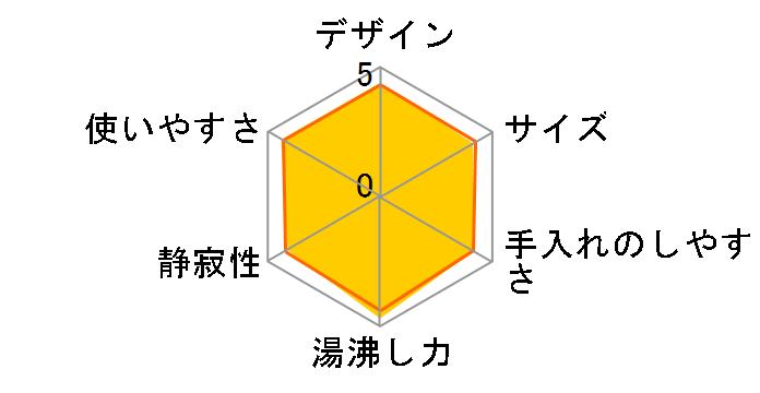 アプレシア エージー・プラス コントロール 0.8L