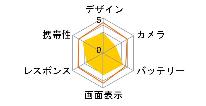 DIGNO G SoftBankのユーザーレビュー
