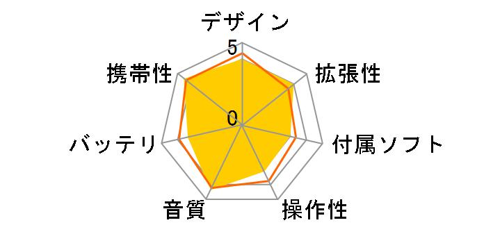X3 Mark III