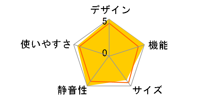 SJ-GX55Dのユーザーレビュー