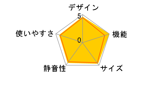 SJ-GX50Dのユーザーレビュー