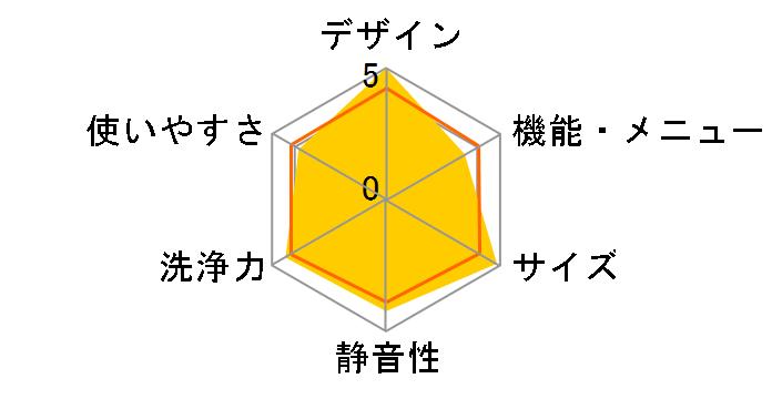 Cuble NA-VG1200L