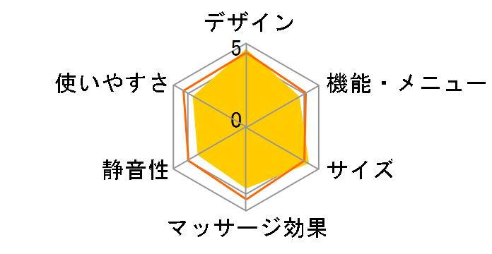 EP-MA38Mのユーザーレビュー