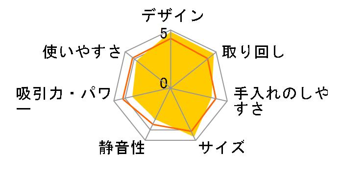 minimaru RV-EX1のユーザーレビュー
