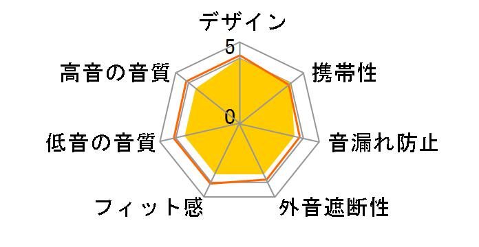 SE-C3Tのユーザーレビュー