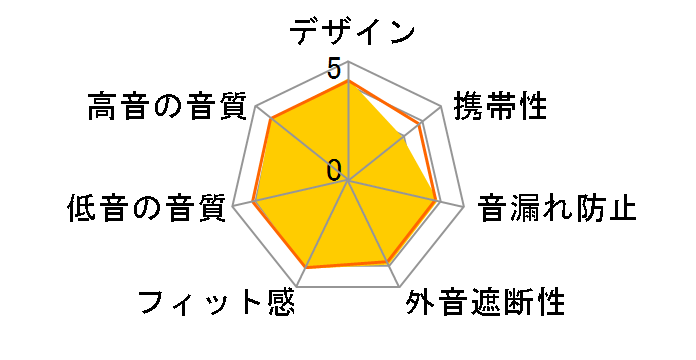 ATH-PRO5X