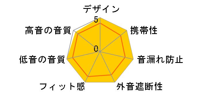 SE846-BT1-Aのユーザーレビュー