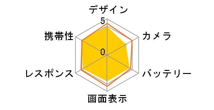 HUAWEI nova lite 2 SoftBankのユーザーレビュー