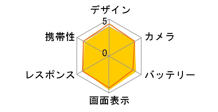 シンプルスマホ4 SoftBankのユーザーレビュー