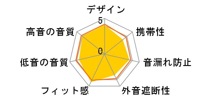 SBH90C
