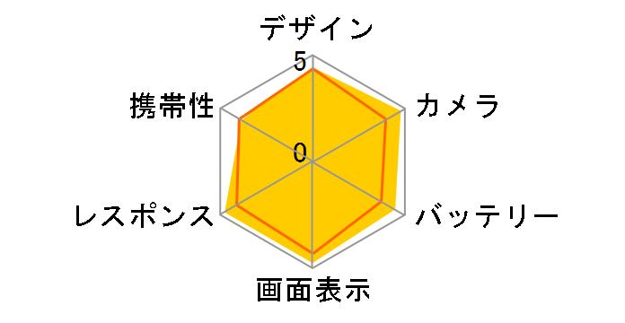 HUAWEI Mate 20 Pro SoftBankのユーザーレビュー