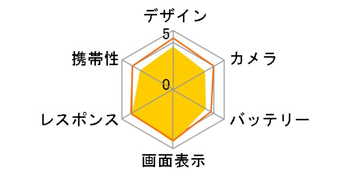 AQUOS R3 SoftBankのユーザーレビュー