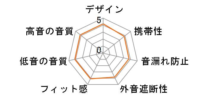 DUNU TITAN 6のユーザーレビュー