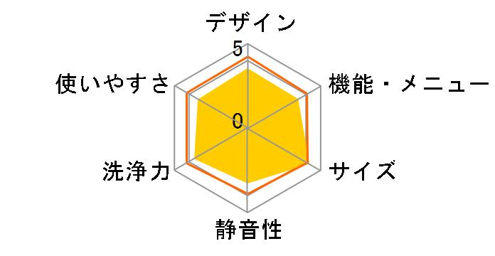JW-C45Dのユーザーレビュー