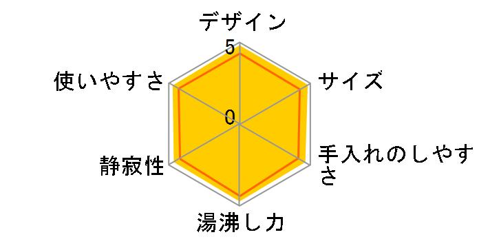 5SAFE+ PCL-A120のユーザーレビュー