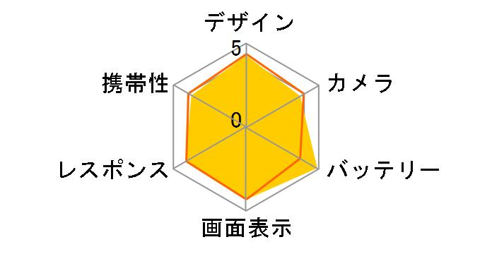 AQUOS sense3 plus サウンド SHV46 auのユーザーレビュー
