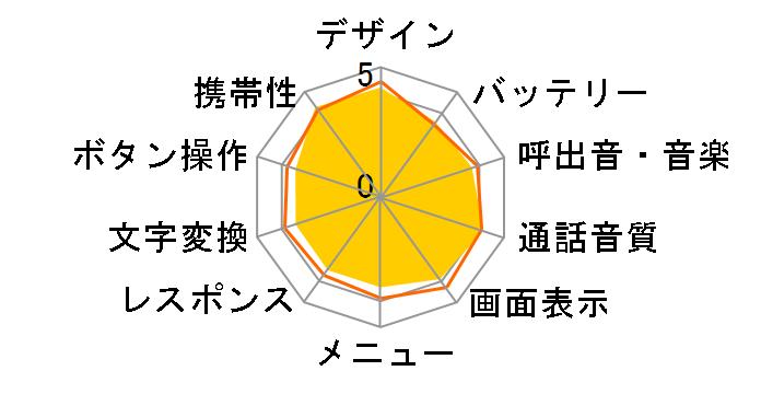 キッズケータイ SH-03Mのユーザーレビュー