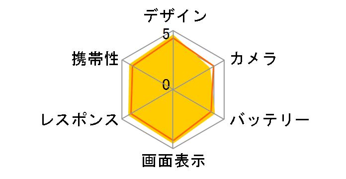 Xperia 5 SoftBankのユーザーレビュー